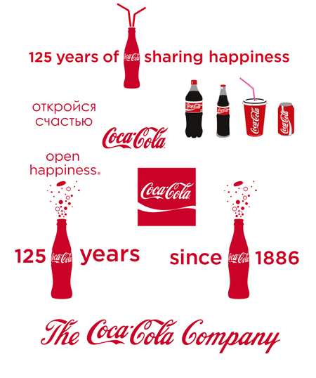 the market orientation of coca cola essay Marketing orientation of coca cola company essays and research papers marketing orientation of coca cola company runninghead:coca-cola company's market 1 the coca-cola company's marketing strategy and marketing mix duane t quesnoy jones international university abstract in this paper i will be discussing the coca.
